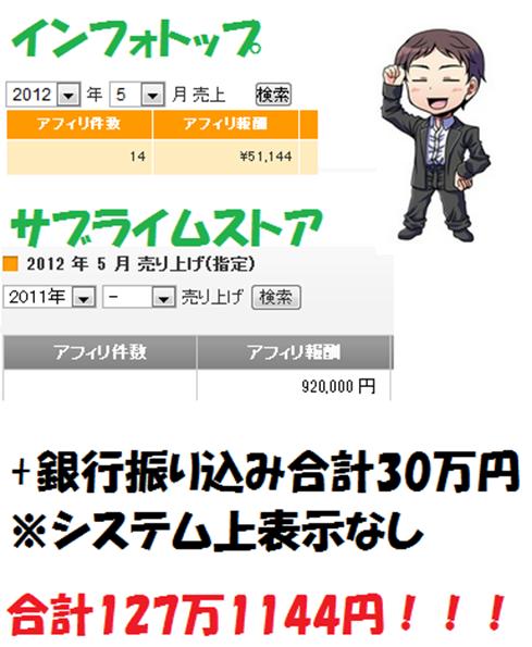 小澤竜太実績 2012年5月