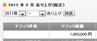 2012年8月、月収140万円達成! 小澤竜太